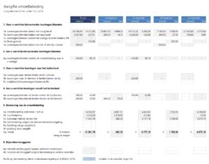 Aangifte omzetbelasting - btw-aangifte per kwartaal