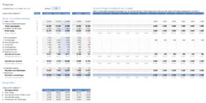 Prognose in Boekhouden in Excel