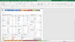 Dashboard van Boekhouden in Excel