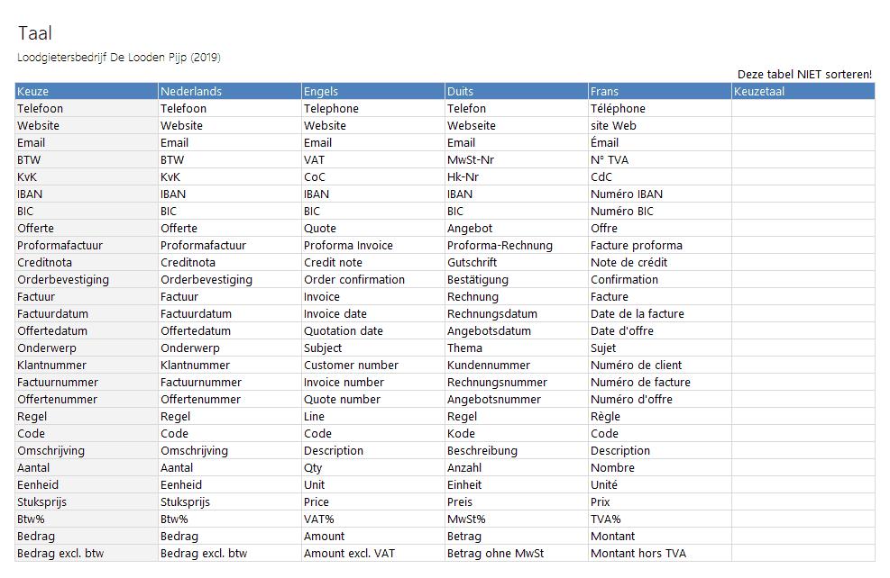 Taal - vertalingen