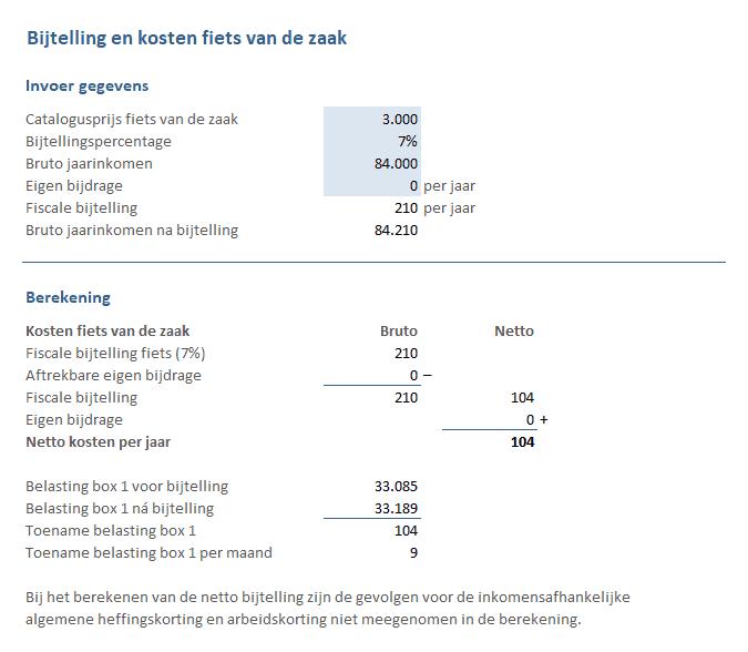 Bijtelling en kosten fiets van de zaak