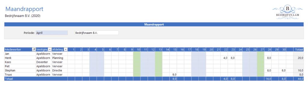Maadnrapport; alle medewerkers voor een bepaalde maand