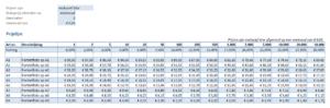 Prijslijst maken in Excel