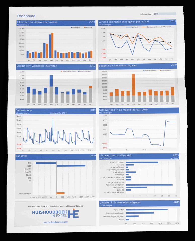 Dashboard van Huishoudboek in Excel