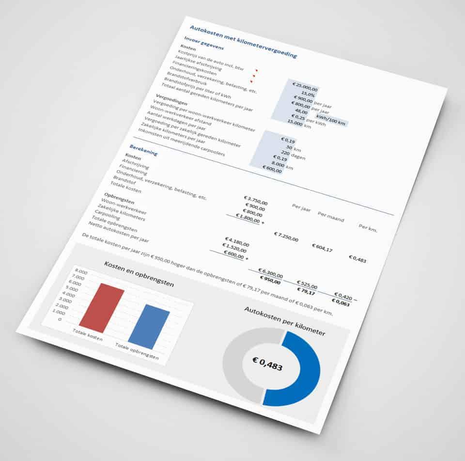 Autokosten met kilometervergoeding berekenen met de Werk & Inkomen Toolkit