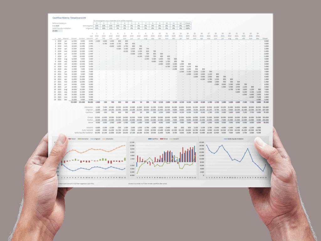 Cashflow-matrix in Excel
