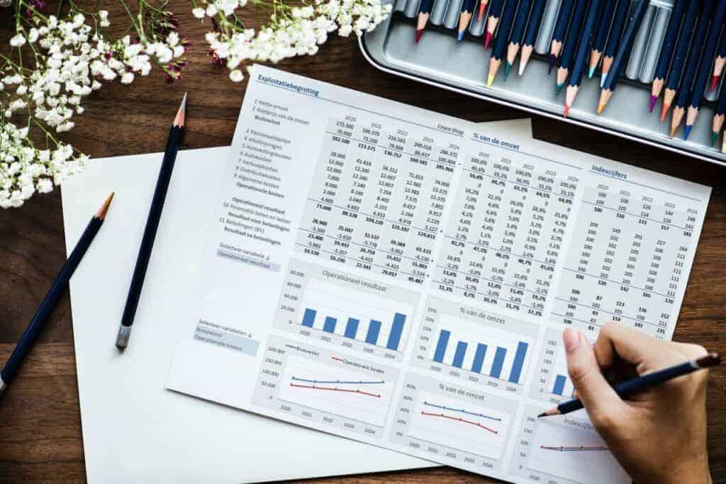 Exploitatiebegroting maken in Excel