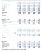 Exploitatiebegroting Excel maken - stap 1