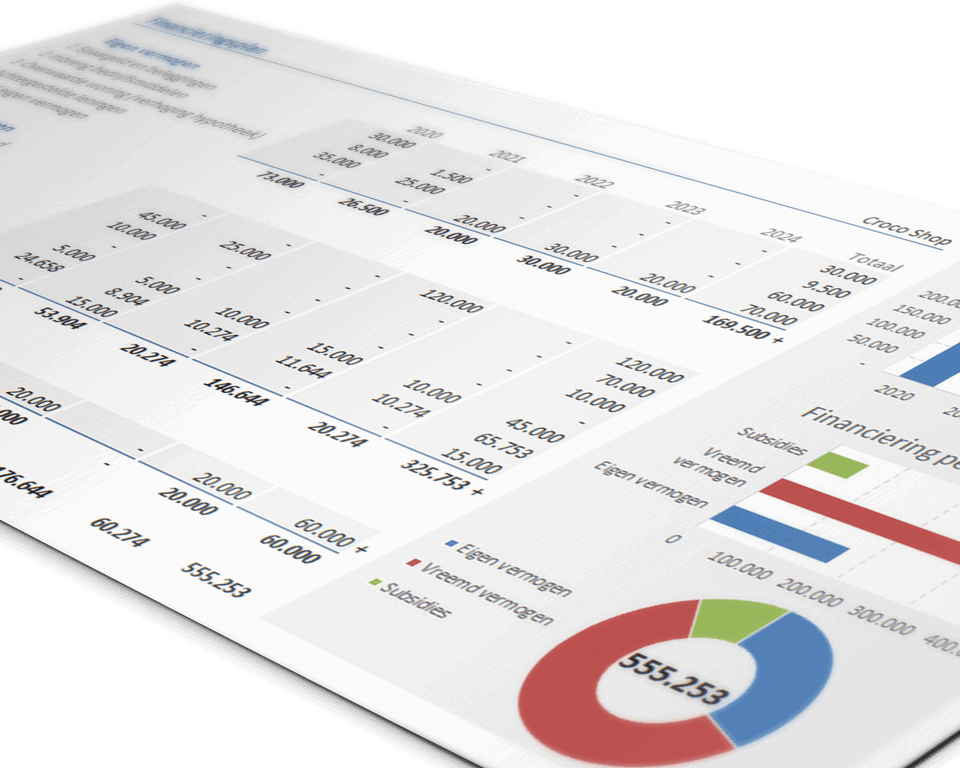 Excel financieringsplan
