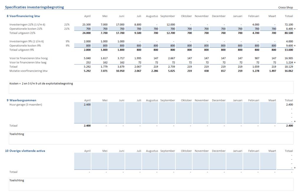 Liquide middelen in de investeringsbegroting