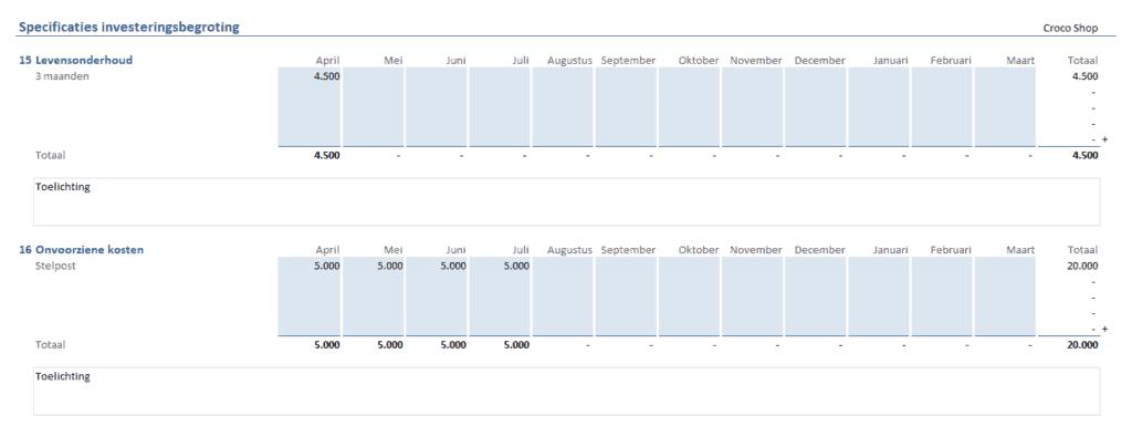 Aanloopkosten begroten