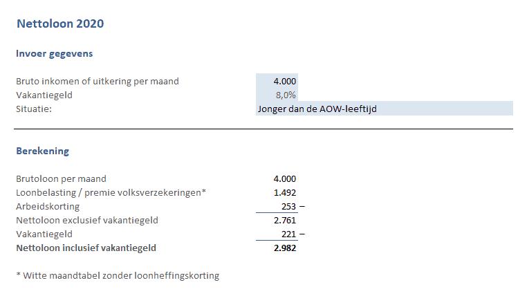 Nettoloon berekenen Excel