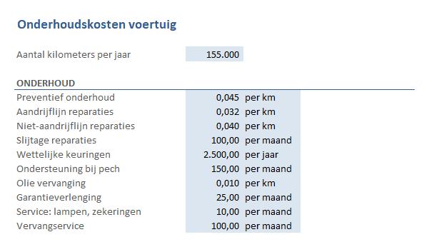 Onderhoudskosten van een voertuig - gegevensinvoer
