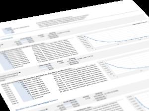 Handige prijscalculator in Excel