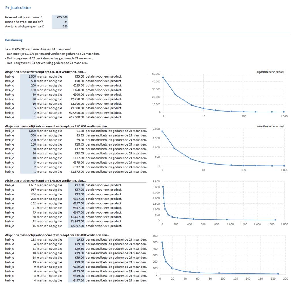 Prijscalculator Excel