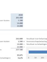 vennootschapsbelasting berekening in Excel