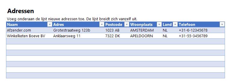 CMR formulier adressen