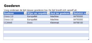 CMR formulier goederen lijst
