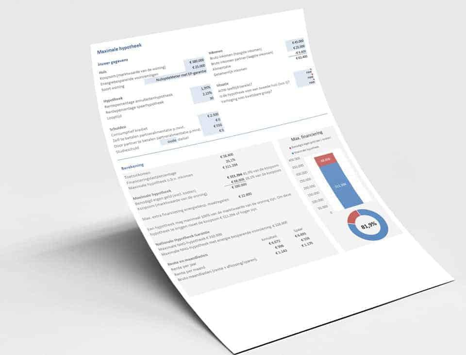Bereken de maximale hypotheek in Excel