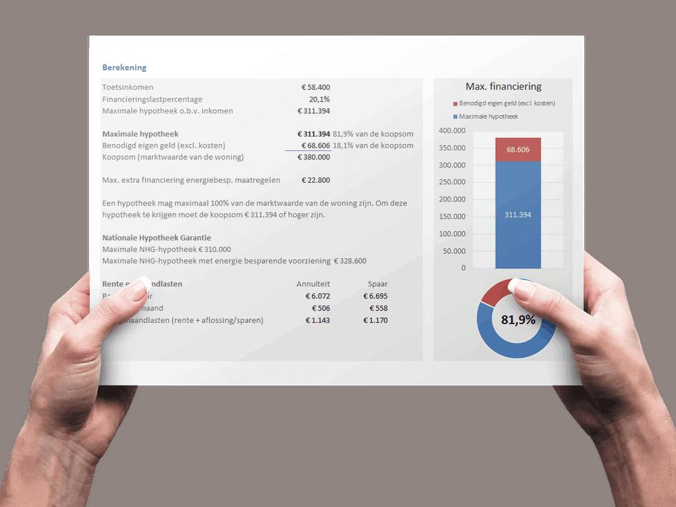 Hoeveel kun je lenen voor je nieuwe huis?
