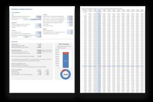 Tabel financieringslastpercentage