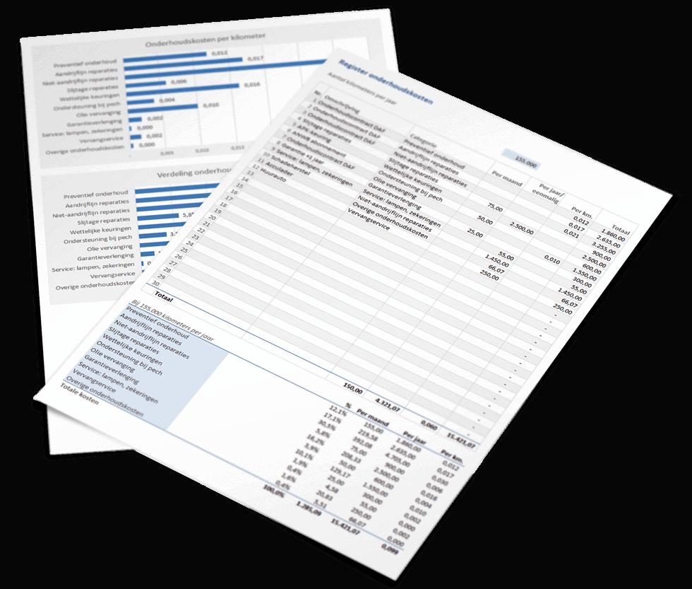Onderhoudskosten register