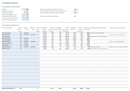 Vakantiedagen berekenen Excel (alle medewerkers)