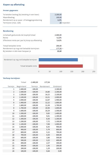 Kopen op afbetaling inclusief tabel