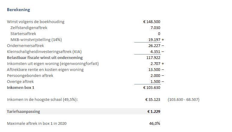 Berekening van de tariefsaanpassing in Excel