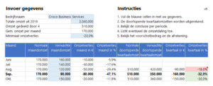 NOW-regeling 2.0 invoer gegevens