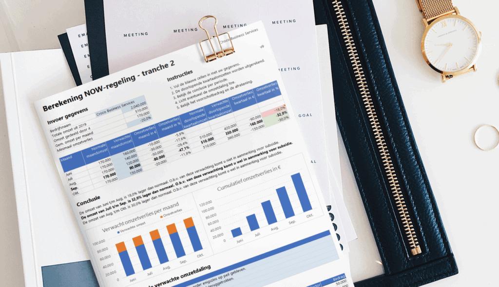 NOW-regeling 2.0 Excel