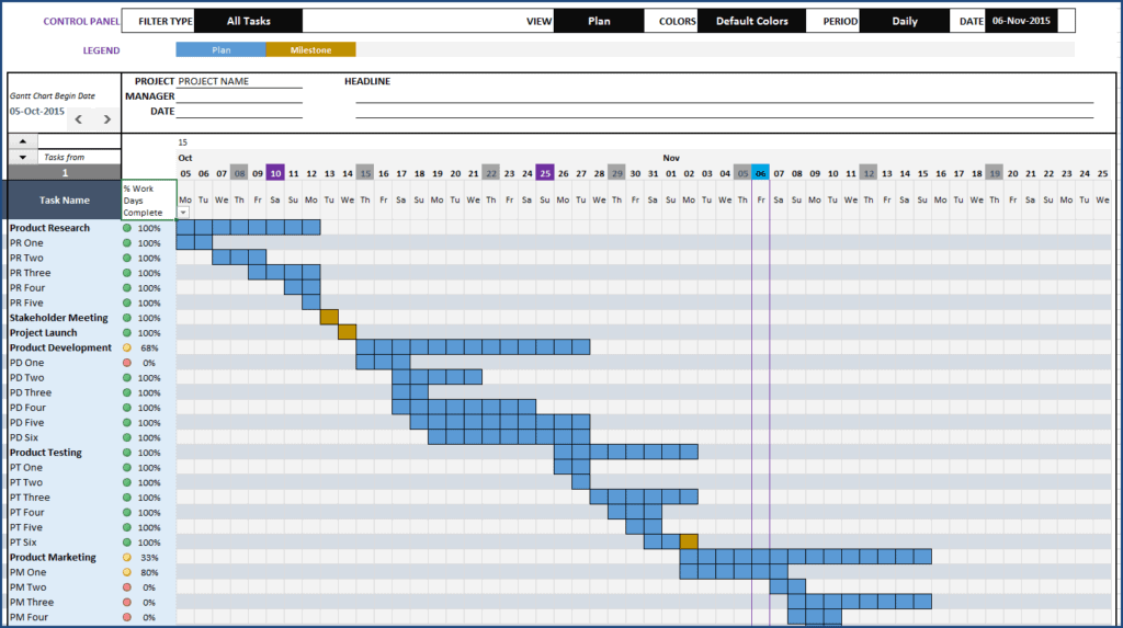 Gantt Chart Maker Excel