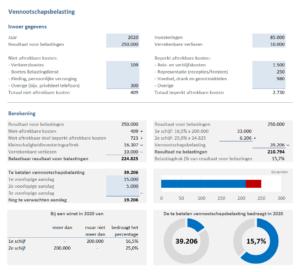 Berekening vennootschapsbelasting