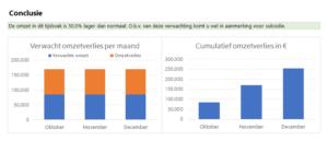 NOW-regeling 3 Excel