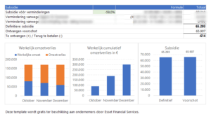 Definitieve subsidie berekenen NOW 3 Excel