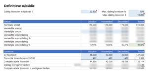 NOW 3 definitieve subsidie Excel
