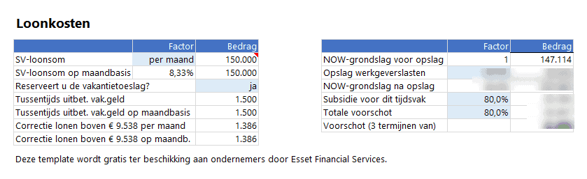 NOW-regeling 3.0 Loonkosten