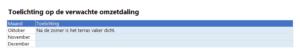 NOW 3 Excel berekening
