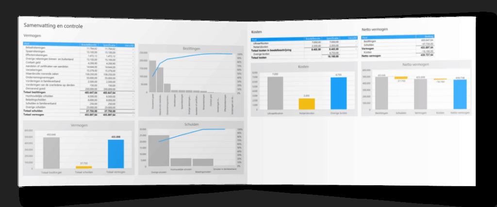 Samenvatting boedelbeschrijving in Excel