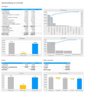 Samenvatting en controle boedelbeschrijving in Excel