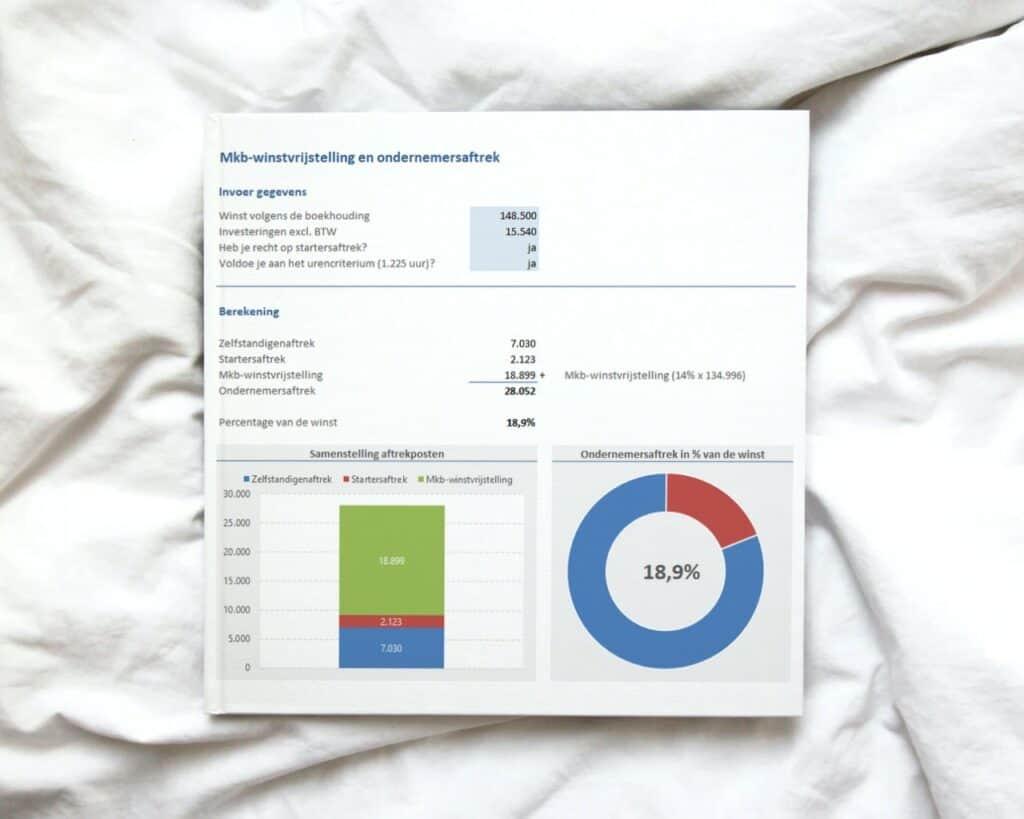 Mkb-winstvrijstelling en ondernemersaftrek