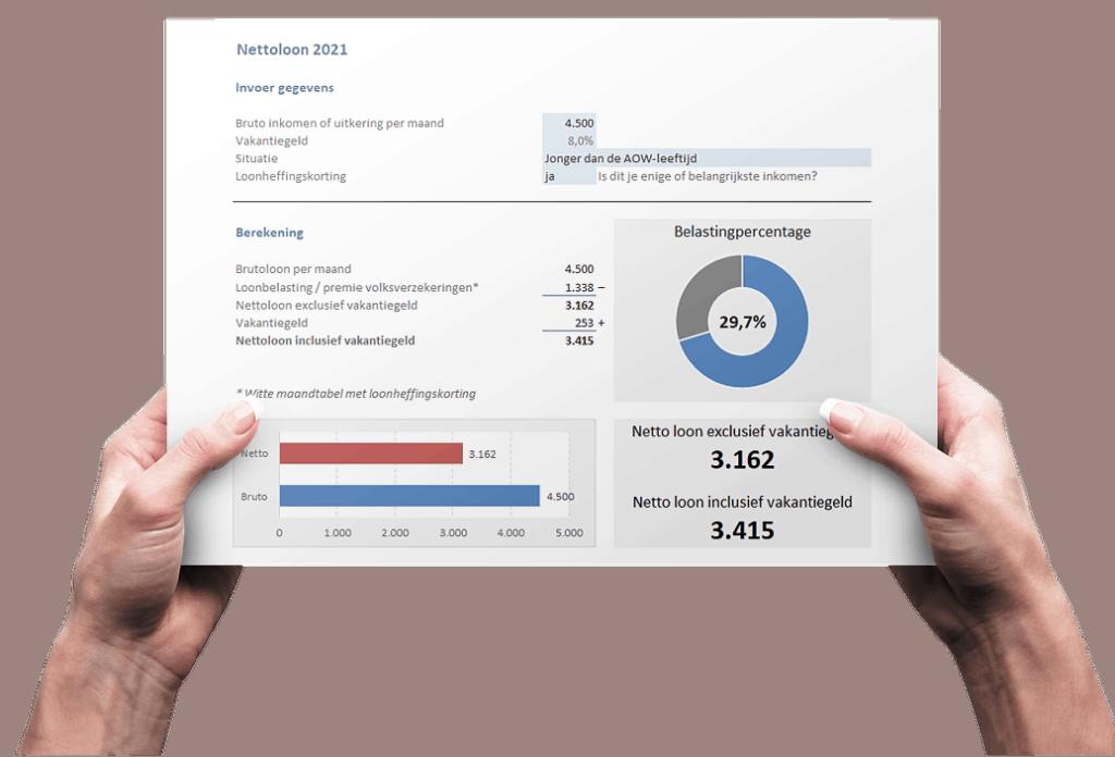 Netto loon berekenen in Excel