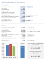 Sociale verzekeringsloon berekenen in Excel voorbeeld