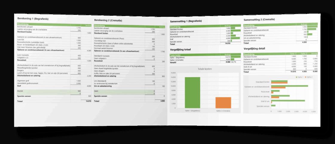 Uitvaart begroting maken Excel
