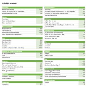 Prijslijst uitvaartkosten in Excel