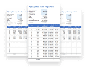 Poker payout table in Excel