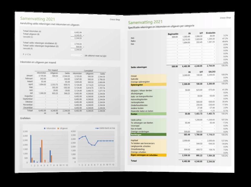 Heldere samenvatting van de kolommenadministratie in Excel