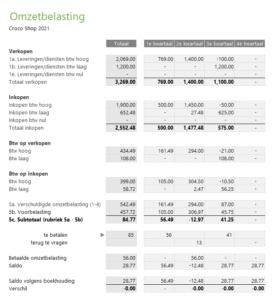 Aangifte omzetbelasting met de kolommenadministratie