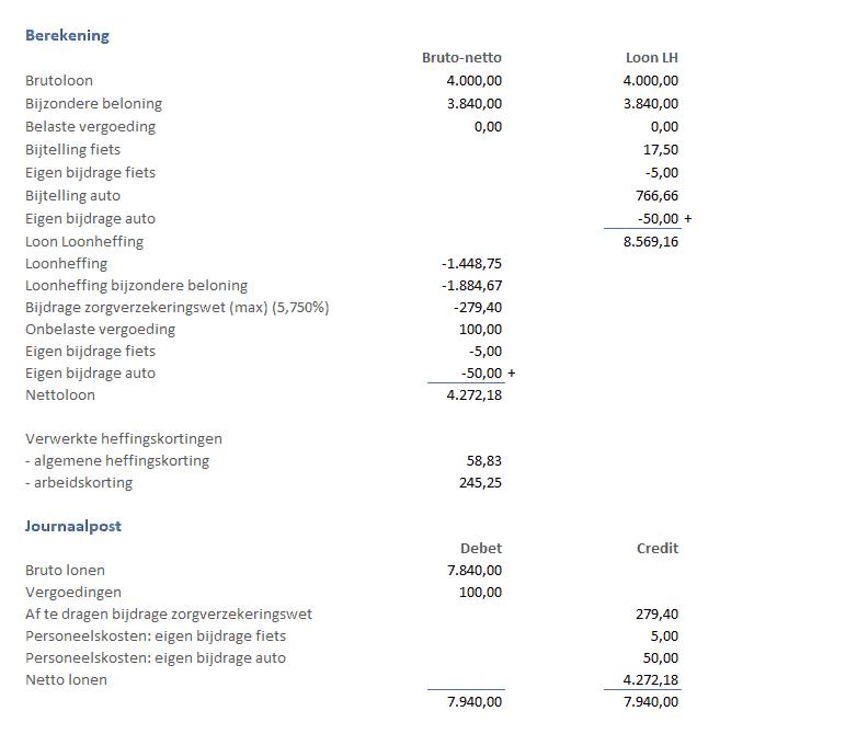 Nettoloon dga berekenen in Excel