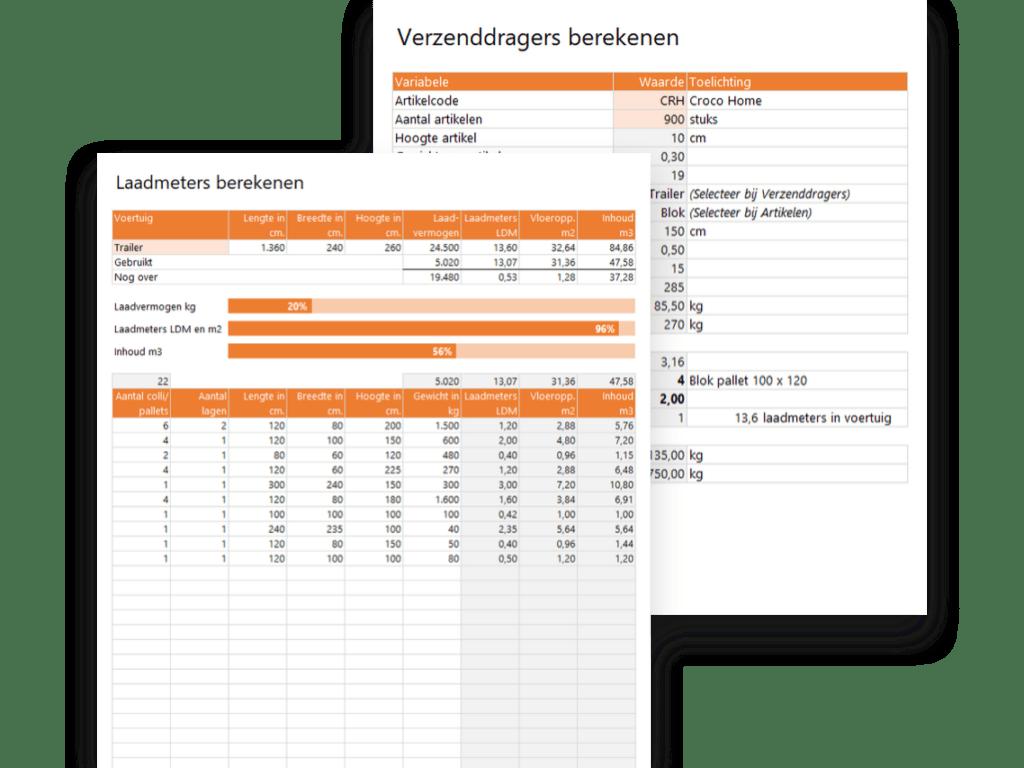 Rapport laadmeters en verzenddragers